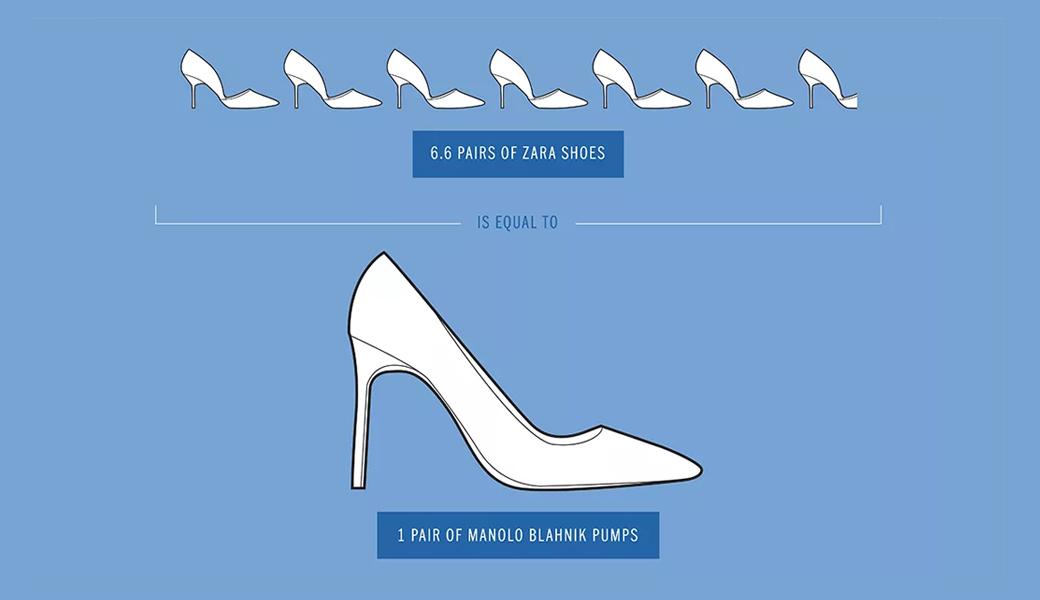 shoe info