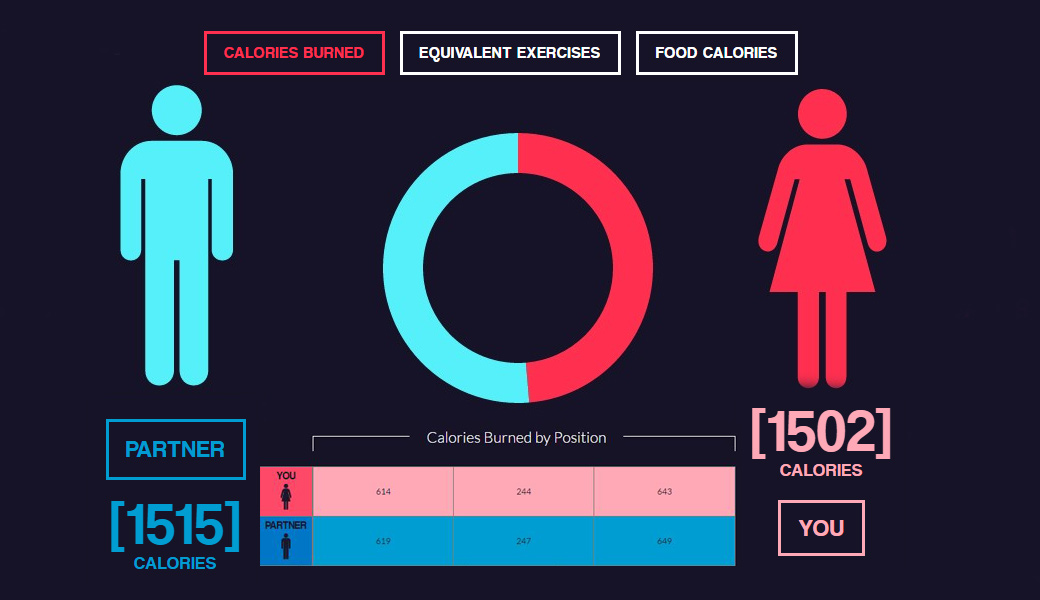 Calories-burned-by-having-sex